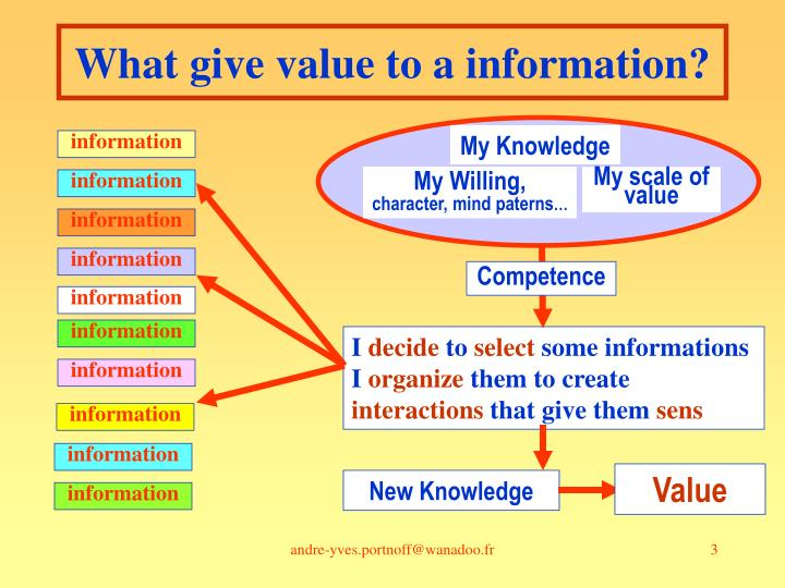 What give value to a information