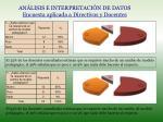 an lisis e interpretaci n de datos encuesta aplicada a directivos y docentes1