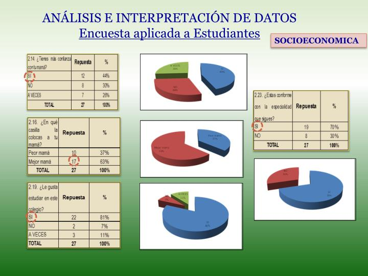 ANÁLISIS E INTERPRETACIÓN DE
