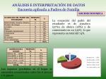 an lisis e interpretaci n de datos encuesta aplicada a padres de familia1