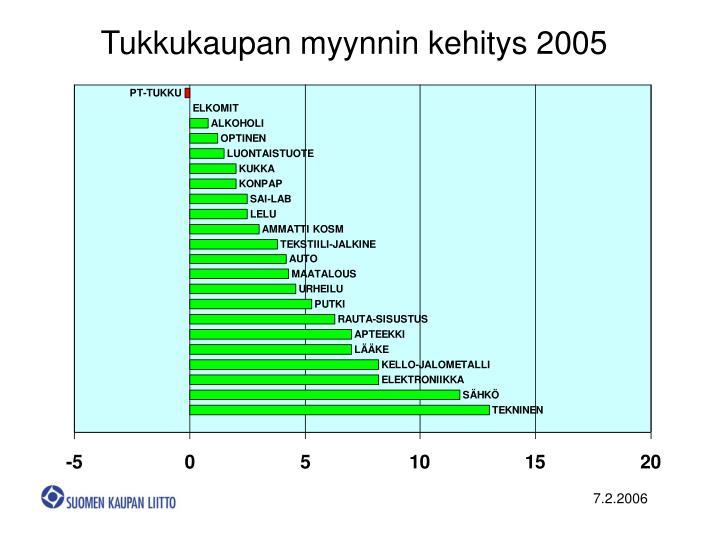 Tukkukaupan myynnin kehitys 2005
