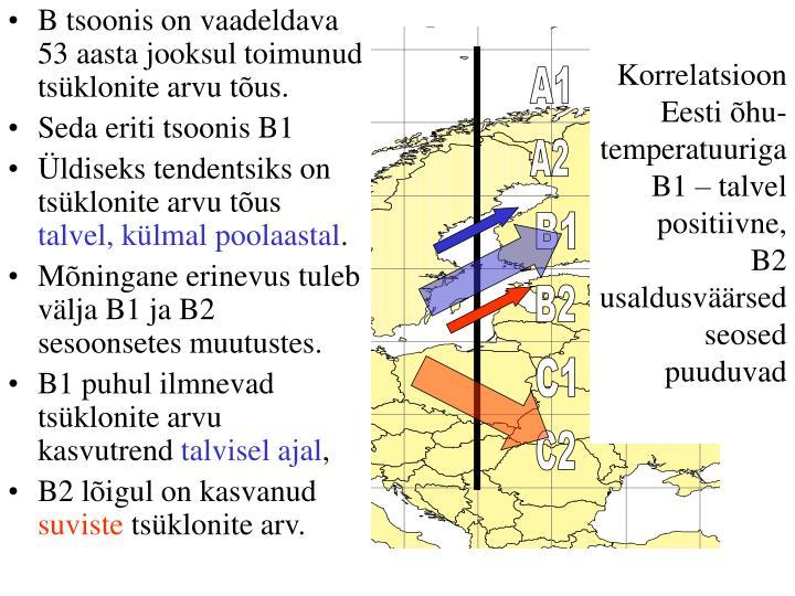 Korrelatsioon Eesti õhu-temperatuuriga