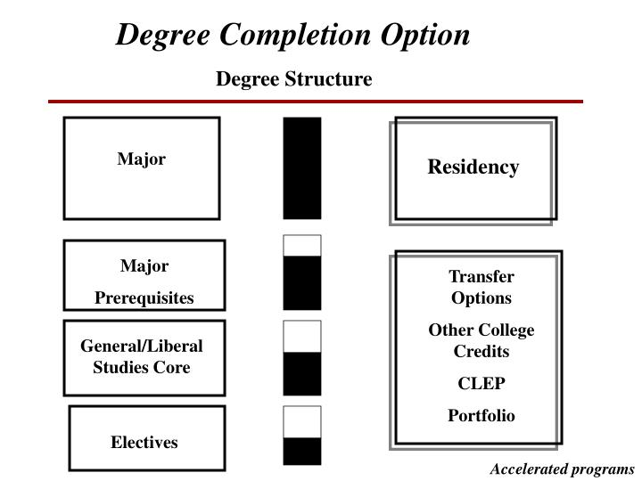Degree Completion Option