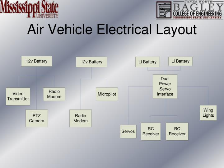 Air Vehicle Electrical Layout