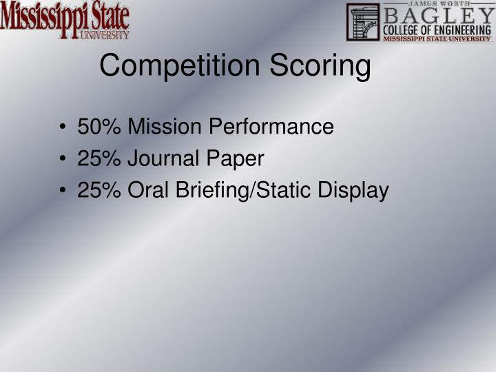 Competition Scoring