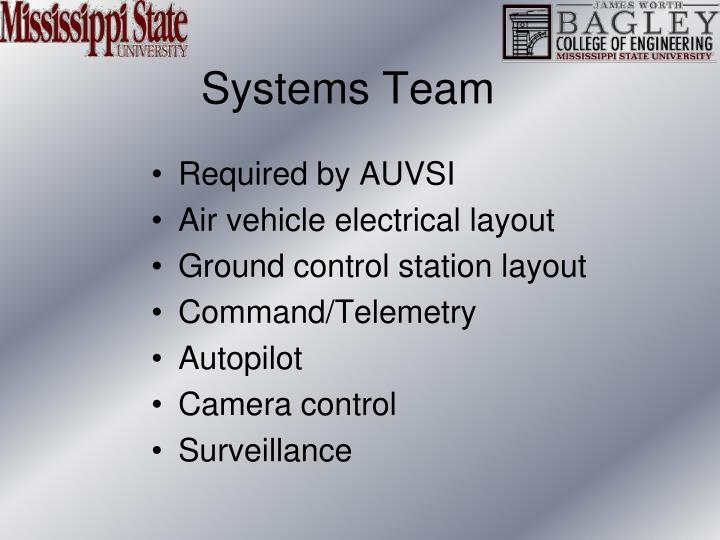 Systems Team