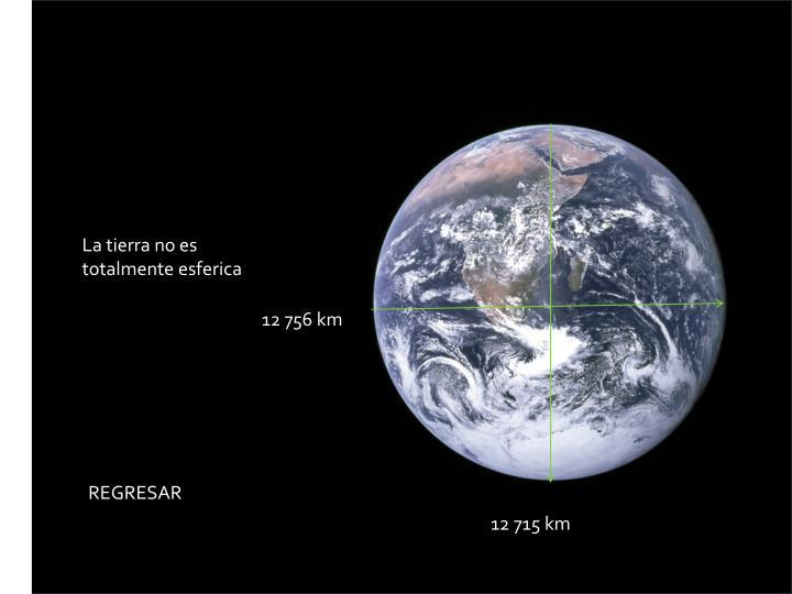 La tierra no es totalmente