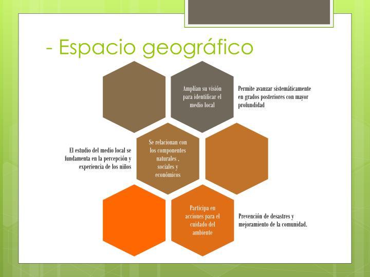 - Espacio geográfico