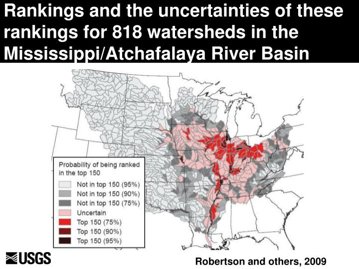Rankings and the uncertainties of these rankings for 818 watersheds in the Mississippi/Atchafalaya River Basin