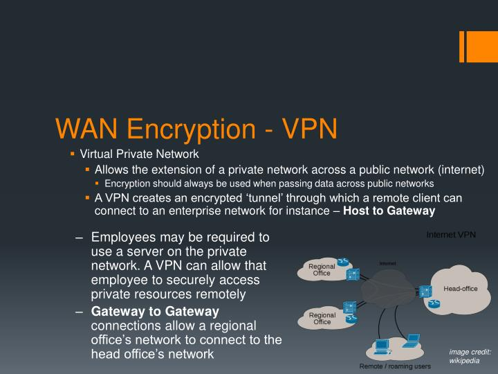 Are vpns always encrypted