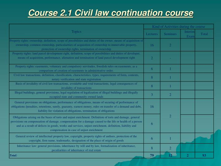 Course 2.1 Civil law continuation course