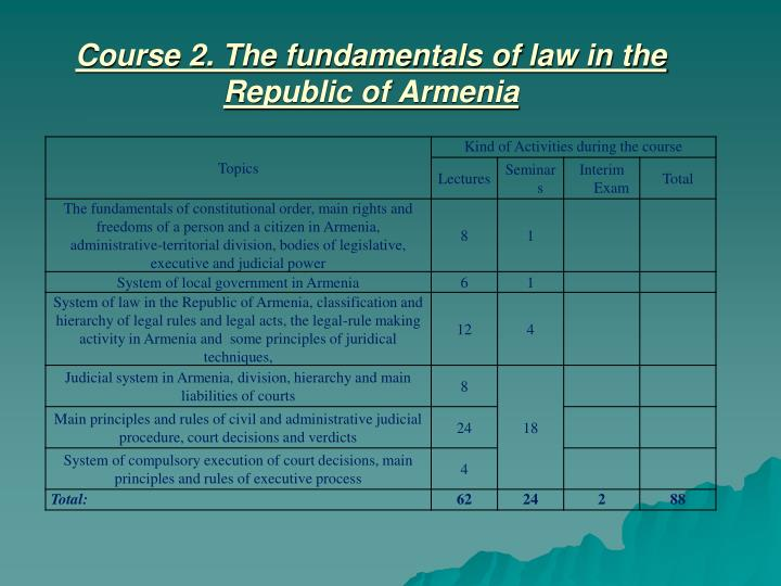 Course 2. The fundamentals of law in the Republic of Armenia