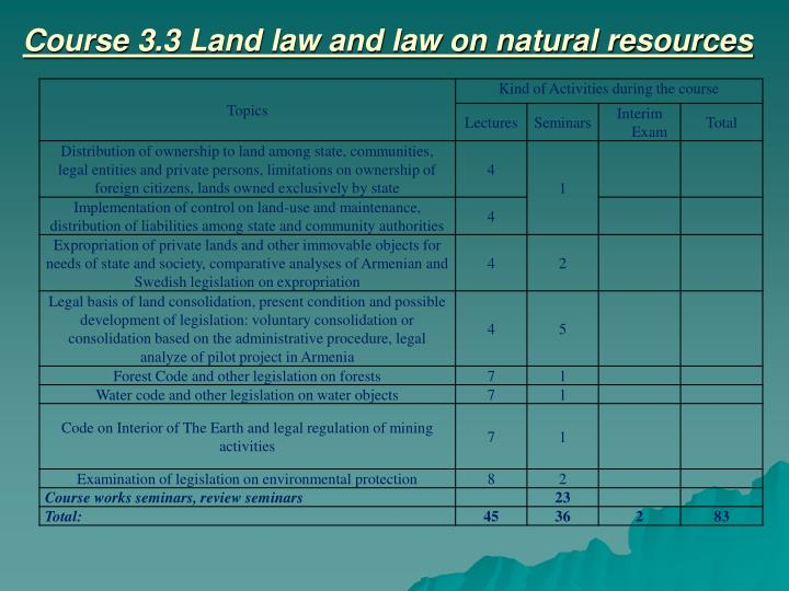 Course 3.3 Land law and law on natural resources