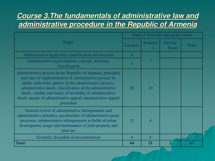 Course 3.The fundamentals of administrative law and administrative procedure in the Republic of Armenia