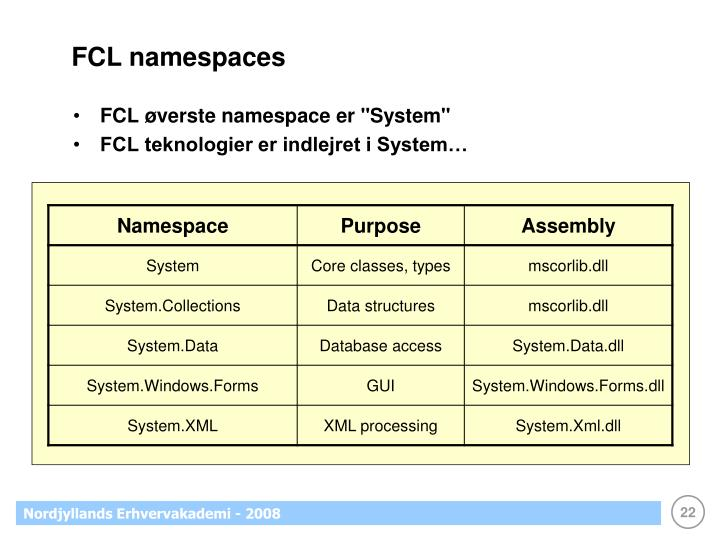 FCL namespaces