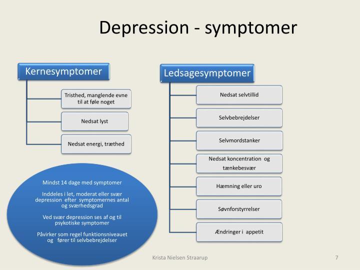 Depression - symptomer