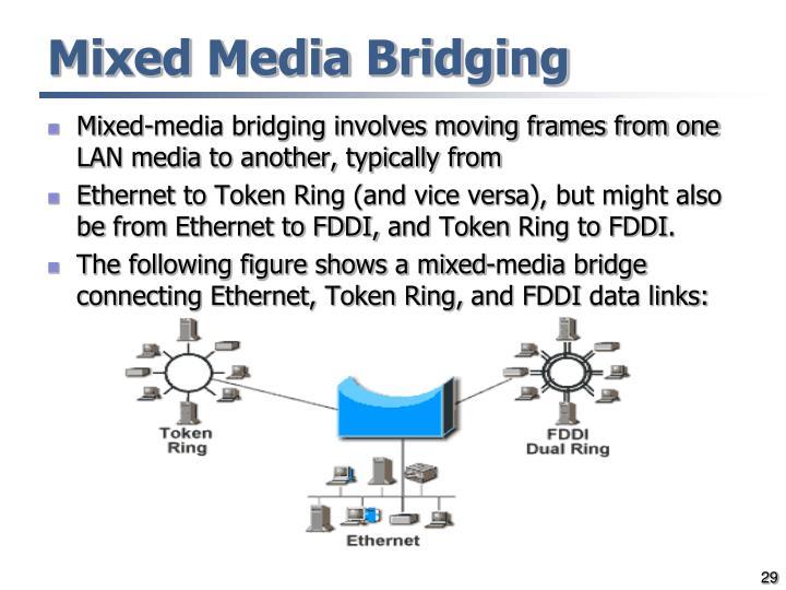 Mixed Media Bridging