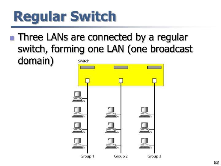 Regular Switch