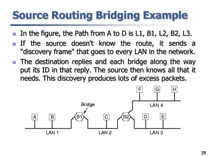 Source Routing Bridging Example