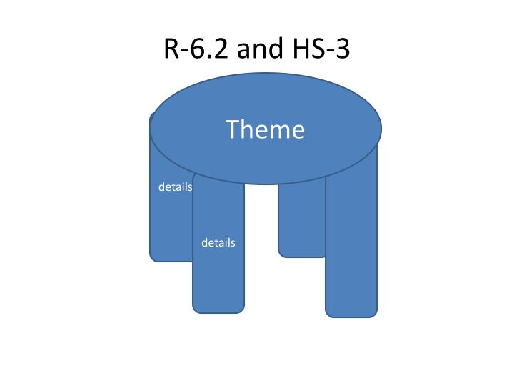 R-6.2 and HS-3