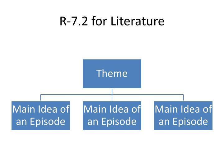 R-7.2 for Literature