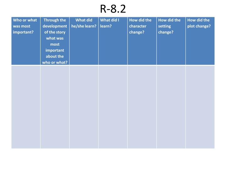 R-8.2