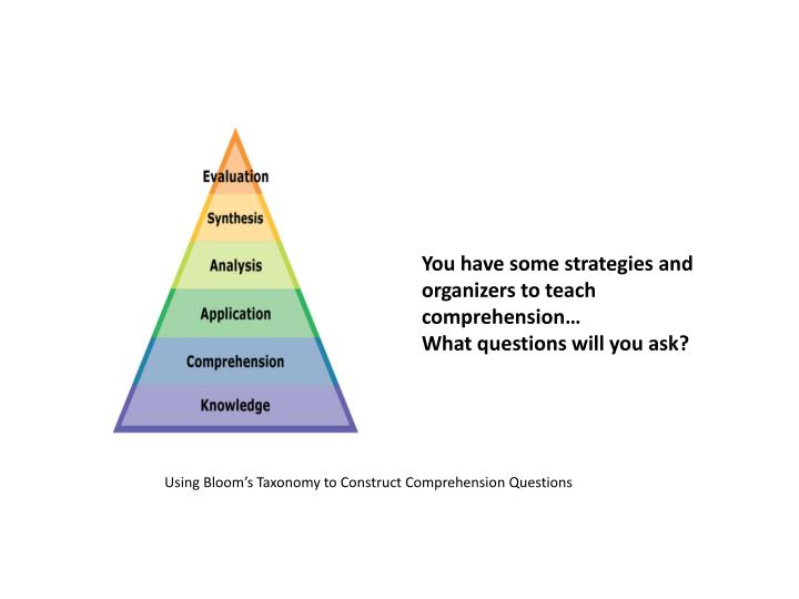 You have some strategies and organizers to teach comprehension…