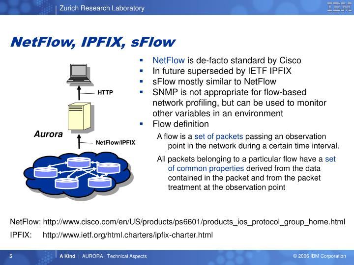 NetFlow, IPFIX, sFlow
