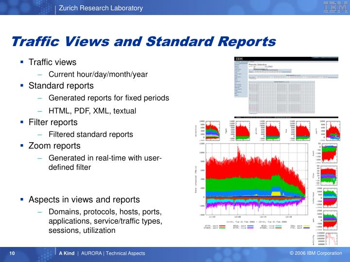 Traffic Views and Standard Reports