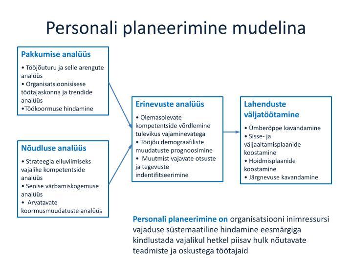 Personali planeerimine mudelina