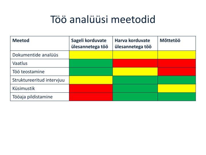Töö analüüsi meetodid
