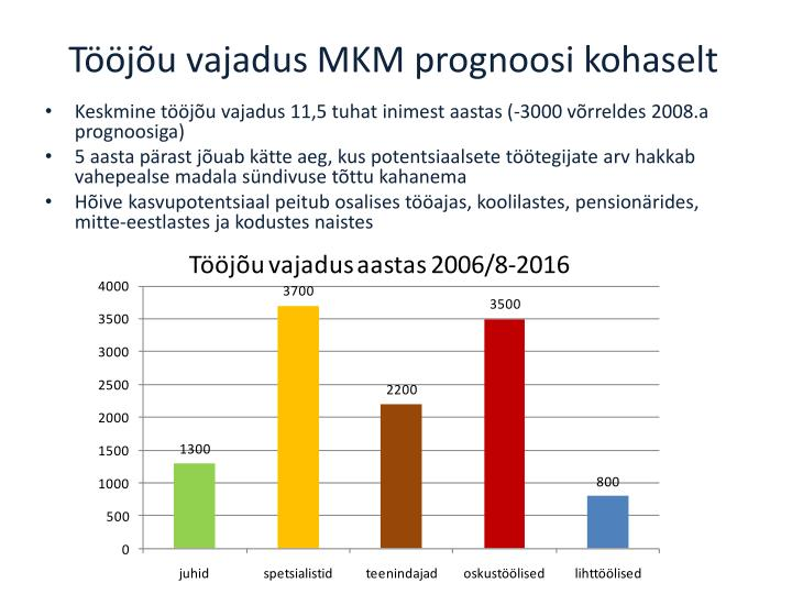 Tööjõu vajadus MKM prognoosi kohaselt