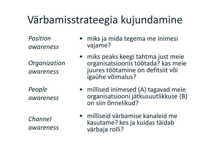 Värbamisstrateegia kujundamine