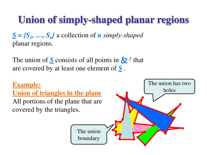 Union of simply-shaped planar regions