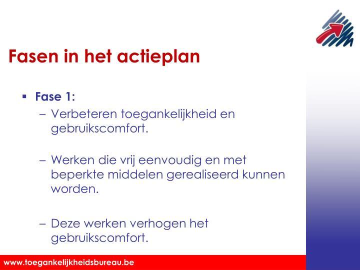 Fasen in het actieplan