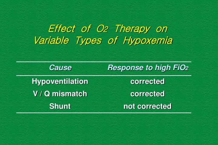 Effect  of  O