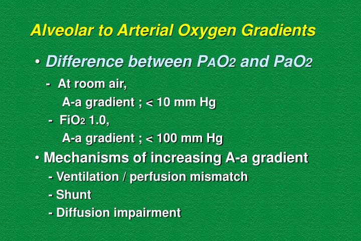 Alveolar to Arterial Oxygen Gradients