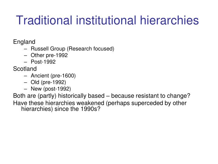 Traditional institutional hierarchies