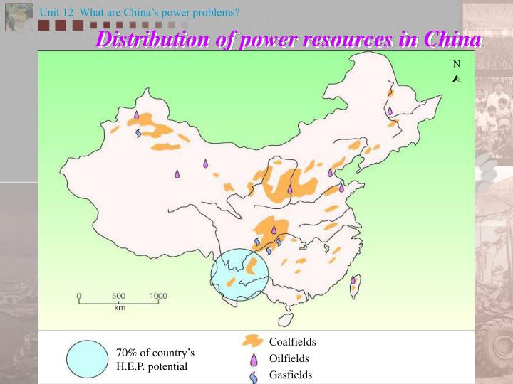 Distribution of power resources in china