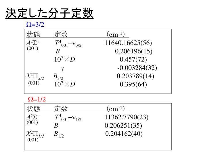 決定した分子定数