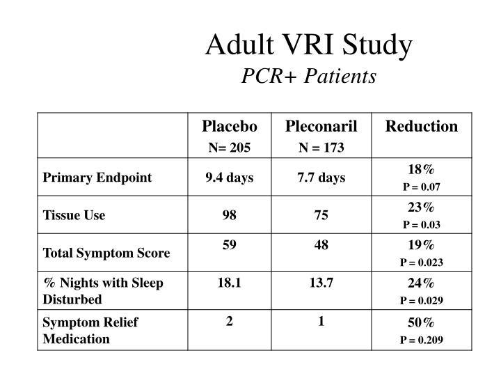 Adult VRI Study