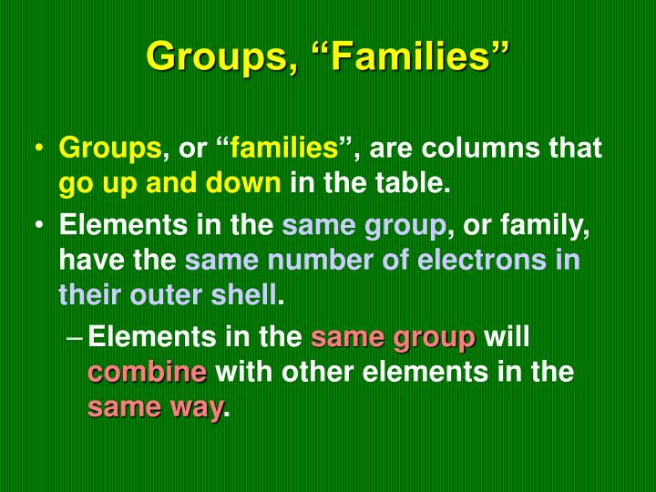"Groups, ""Families"""