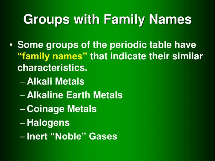Groups with Family Names