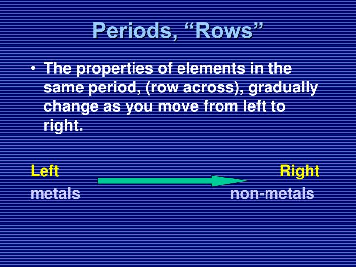 "Periods, ""Rows"""