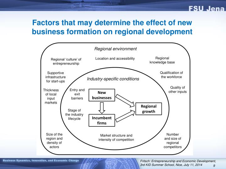 Factors that may determine the effect of new business formation on regional development