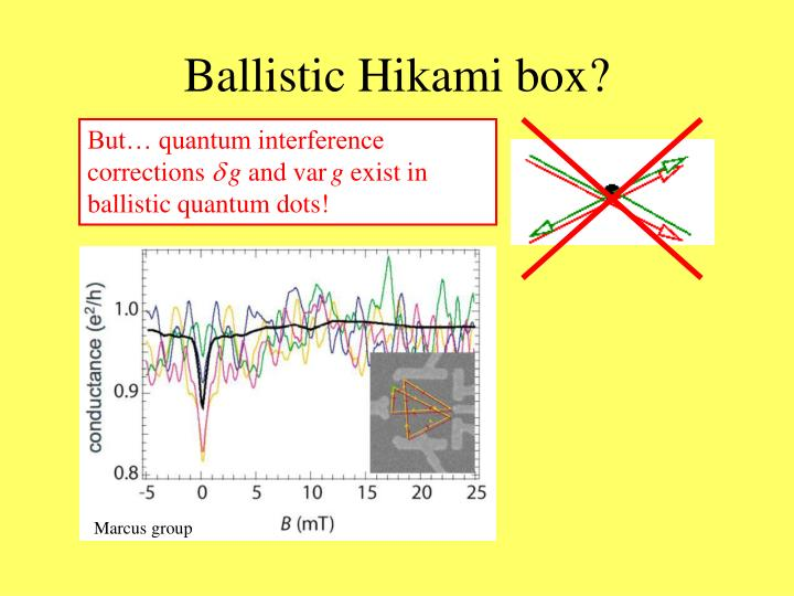 Ballistic Hikami box?