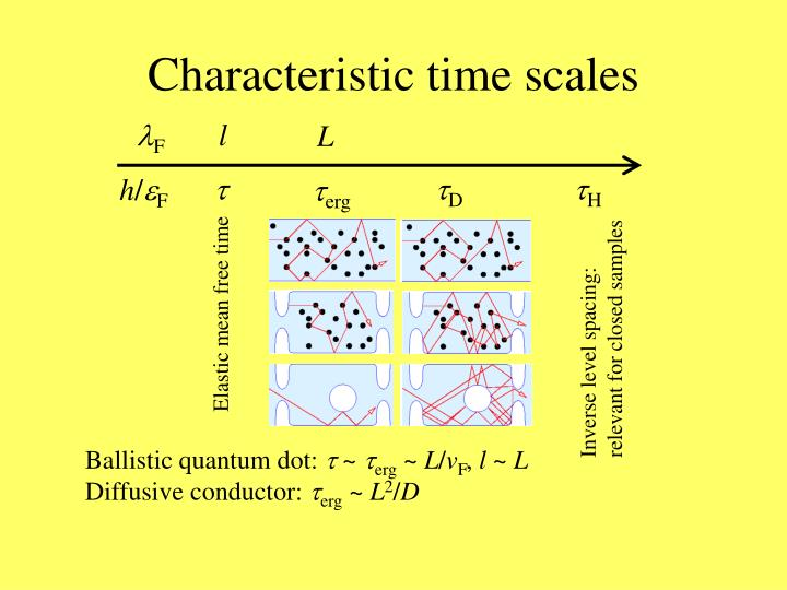 Characteristic time scales