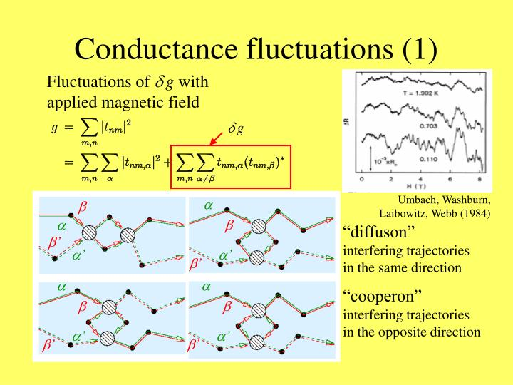 Conductance fluctuations (1)