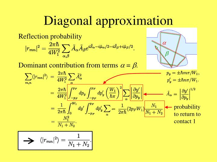 Diagonal approximation