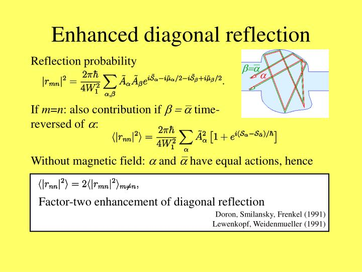 Enhanced diagonal reflection